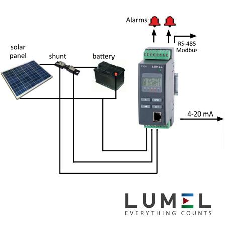 Transmetteur pour circuit DC Photovoltaique + SD